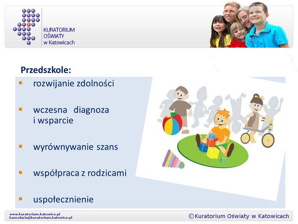 Przedszkole: rozwijanie zdolności wczesna diagnoza i wsparcie wyrównywanie szans współpraca z rodzicami uspołecznienie