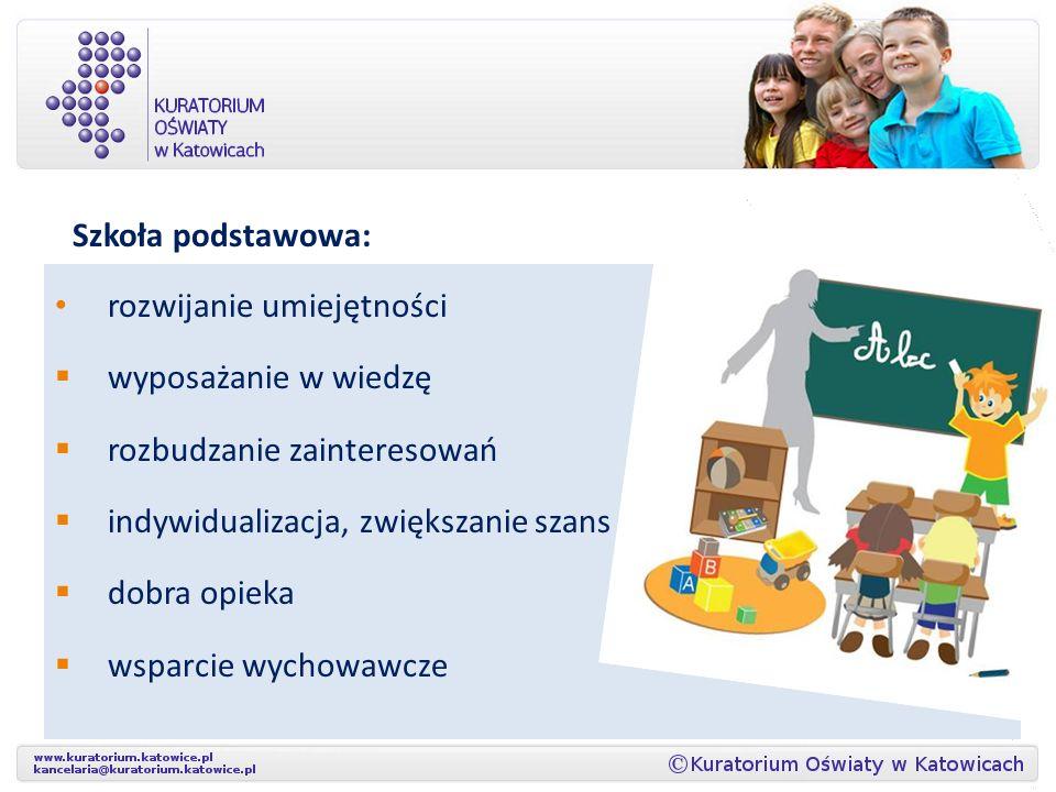 Uzasadnione w świetle wyników badań są starania Śląskiego Kuratora Oświaty w zakresie proponowania samorządom, szkołom i przedszkolom szerokich możliwości promocji obniżania wieku realizacji obowiązku szkolnego, np.: wykorzystanie spotu promocyjnego, strony internetowej www.6latek.pl, udział w konferencjach, spotkaniach i inne działania w ramach kampanii Przyjaciele sześciolatka, w tym nagradzanie honorowym tytułem Przyjaciół sześciolatka najbardziej aktywnych samorządów, czy wojewódzka uroczystość pasowania na ucznia Uczeń pierwsza klasa, organizowana od września 2011 r.