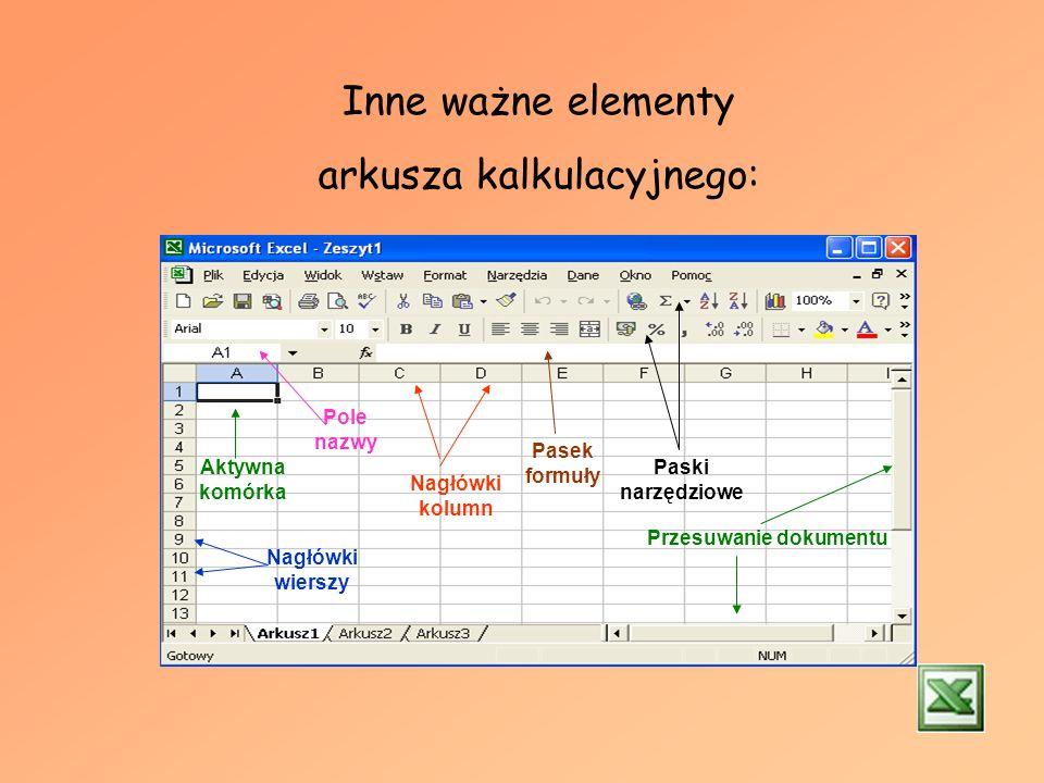 Inne ważne elementy arkusza kalkulacyjnego: Aktywna komórka Pole nazwy Pasek formuły Paski narzędziowe Przesuwanie dokumentu Nagłówki kolumn Nagłówki wierszy