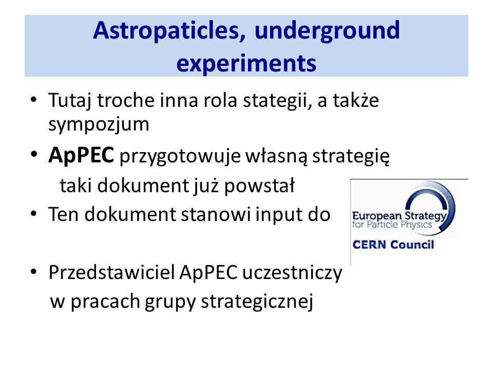 Astropaticles, underground experiments Tutaj troche inna rola stategii, a także sympozjum ApPEC przygotowuje własną strategię taki dokument już powstał Ten dokument stanowi input do Przedstawiciel ApPEC uczestniczy w pracach grupy strategicznej