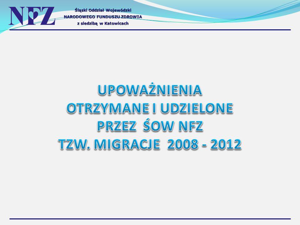 Śląski Oddział Wojewódzki NARODOWEGO FUNDUSZU ZDROWIA z siedzibą w Katowicach