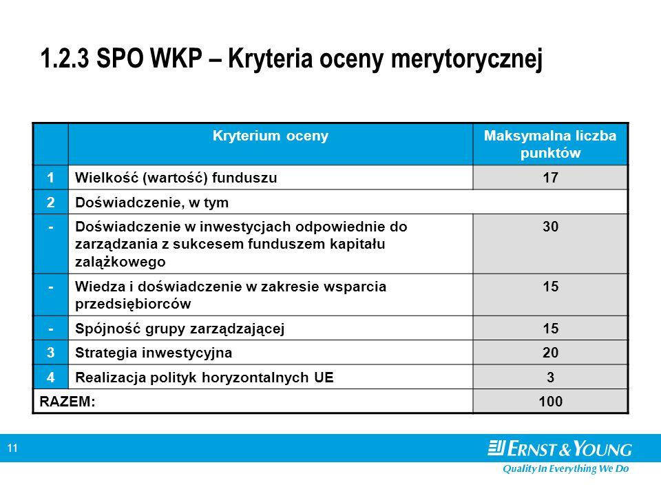 11 1.2.3 SPO WKP – Kryteria oceny merytorycznej Kryterium ocenyMaksymalna liczba punktów 1Wielkość (wartość) funduszu17 2Doświadczenie, w tym -Doświadczenie w inwestycjach odpowiednie do zarządzania z sukcesem funduszem kapitału zalążkowego 30 -Wiedza i doświadczenie w zakresie wsparcia przedsiębiorców 15 -Spójność grupy zarządzającej15 3Strategia inwestycyjna20 4Realizacja polityk horyzontalnych UE3 RAZEM:100