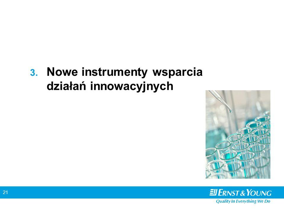 21 3. Nowe instrumenty wsparcia działań innowacyjnych