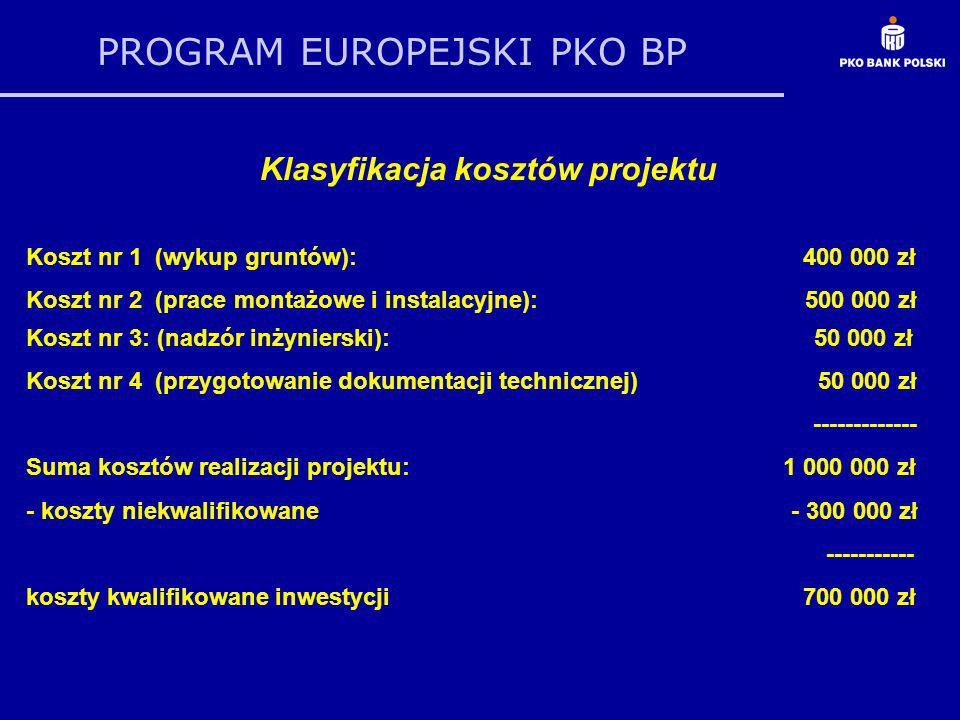 PROGRAM EUROPEJSKI PKO BP Klasyfikacja kosztów projektu Koszt nr 1 (wykup gruntów): 400 000 zł Koszt nr 2 (prace montażowe i instalacyjne): 500 000 zł Koszt nr 3: (nadzór inżynierski): 50 000 zł Koszt nr 4 (przygotowanie dokumentacji technicznej) 50 000 zł ------------- Suma kosztów realizacji projektu: 1 000 000 zł - koszty niekwalifikowane - 300 000 zł ----------- koszty kwalifikowane inwestycji 700 000 zł