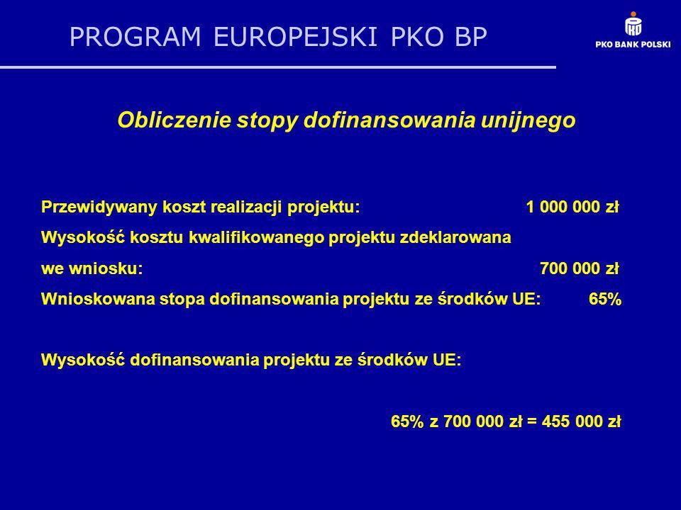 PROGRAM EUROPEJSKI PKO BP Obliczenie stopy dofinansowania unijnego Przewidywany koszt realizacji projektu: 1 000 000 zł Wysokość kosztu kwalifikowanego projektu zdeklarowana we wniosku: 700 000 zł Wnioskowana stopa dofinansowania projektu ze środków UE: 65% Wysokość dofinansowania projektu ze środków UE: 65% z 700 000 zł = 455 000 zł