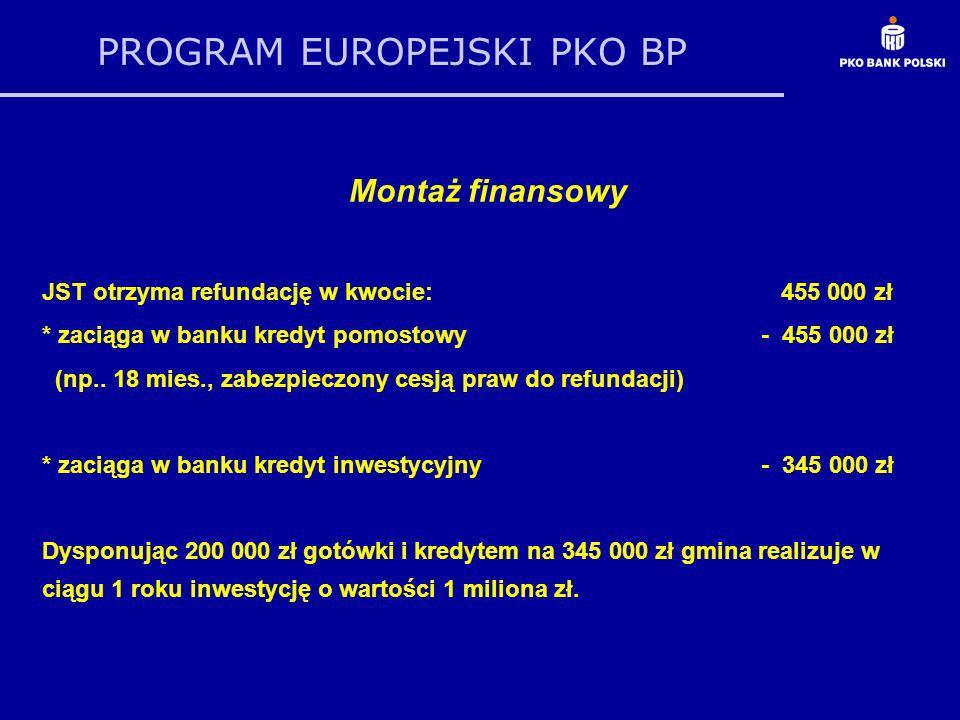 PROGRAM EUROPEJSKI PKO BP Montaż finansowy JST otrzyma refundację w kwocie: 455 000 zł * zaciąga w banku kredyt pomostowy - 455 000 zł (np.. 18 mies.,