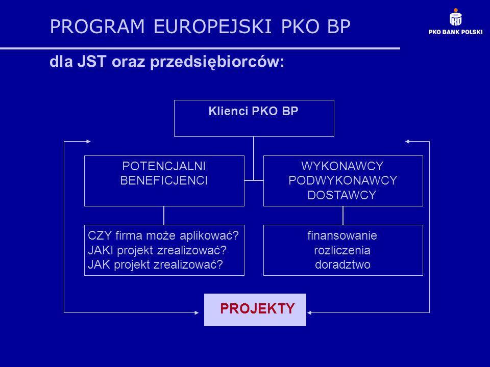 PROGRAM EUROPEJSKI PKO BP dla JST oraz przedsiębiorców: PROJEKTY CZY firma może aplikować? JAKI projekt zrealizować? JAK projekt zrealizować? POTENCJA