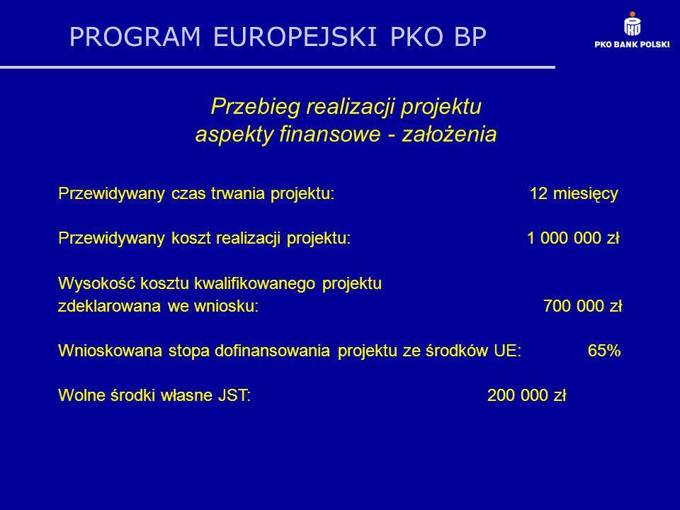 PROGRAM EUROPEJSKI PKO BP Przebieg realizacji projektu aspekty finansowe - założenia Przewidywany czas trwania projektu: 12 miesięcy Przewidywany kosz