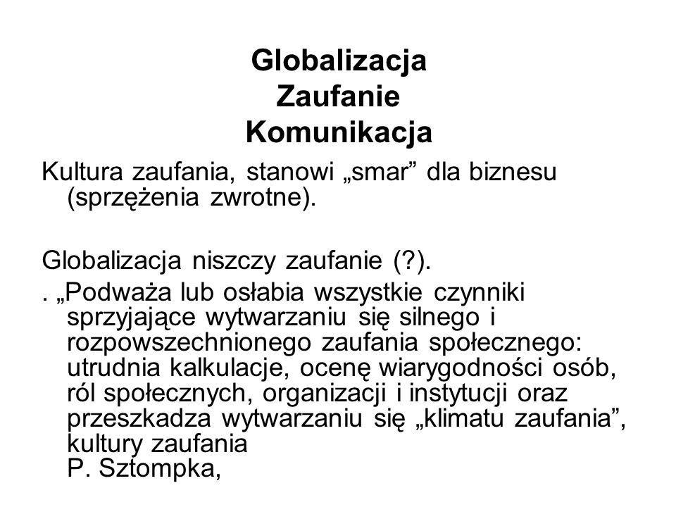 Globalizacja Zaufanie Komunikacja Kultura zaufania, stanowi smar dla biznesu (sprzężenia zwrotne).