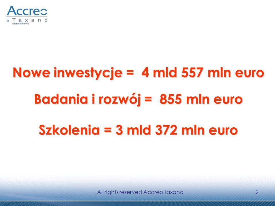 All rights reserved Accreo Taxand2 Nowe inwestycje = 4 mld 557 mln euro Badania i rozwój = 855 mln euro Szkolenia = 3 mld 372 mln euro