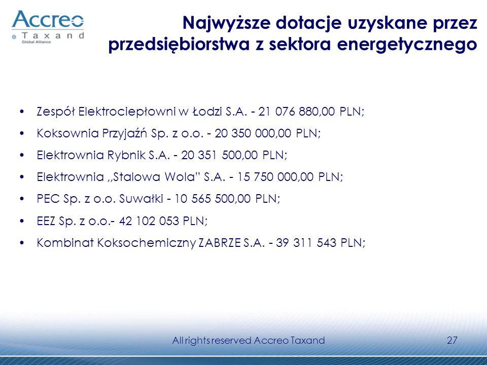 All rights reserved Accreo Taxand27 Najwyższe dotacje uzyskane przez przedsiębiorstwa z sektora energetycznego Zespół Elektrociepłowni w Łodzi S.A. -