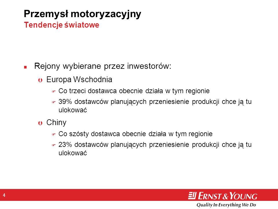 4 Przemysł motoryzacyjny Tendencje światowe n Rejony wybierane przez inwestorów: Þ Europa Wschodnia F Co trzeci dostawca obecnie działa w tym regionie