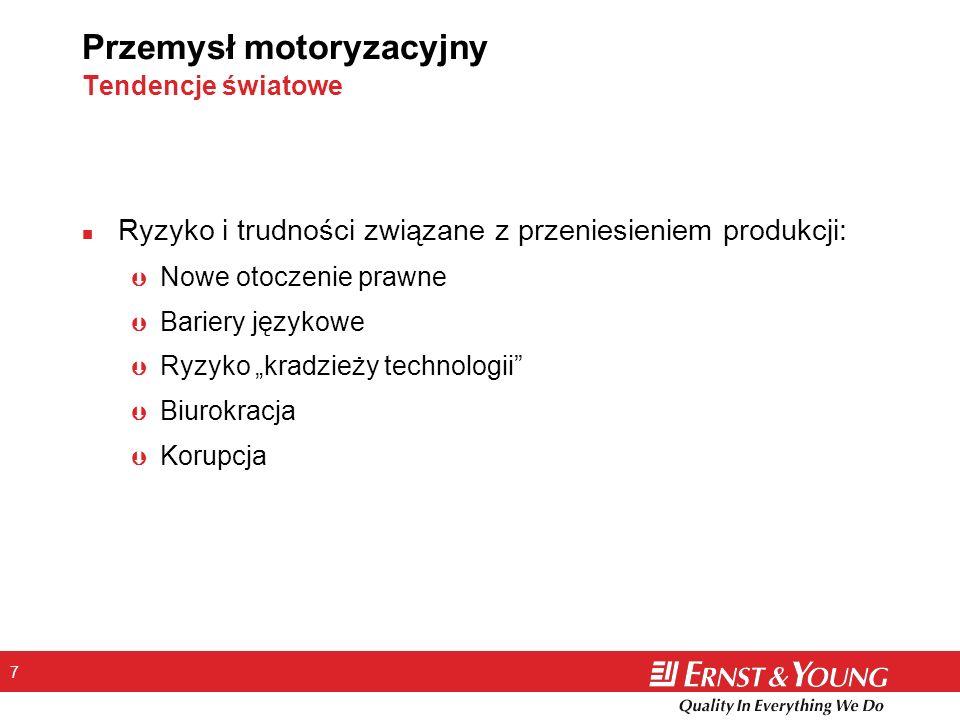 7 Przemysł motoryzacyjny Tendencje światowe n Ryzyko i trudności związane z przeniesieniem produkcji: Þ Nowe otoczenie prawne Þ Bariery językowe Þ Ryz
