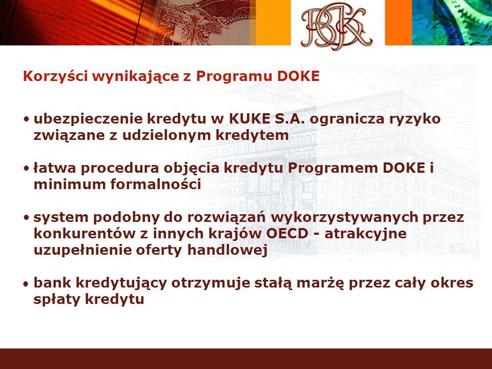 Korzyści wynikające z Programu DOKE ubezpieczenie kredytu w KUKE S.A. ogranicza ryzyko związane z udzielonym kredytem łatwa procedura objęcia kredytu