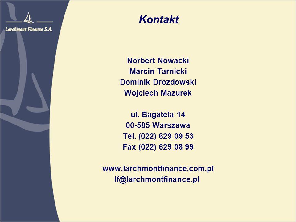 Kontakt Norbert Nowacki Marcin Tarnicki Dominik Drozdowski Wojciech Mazurek ul.
