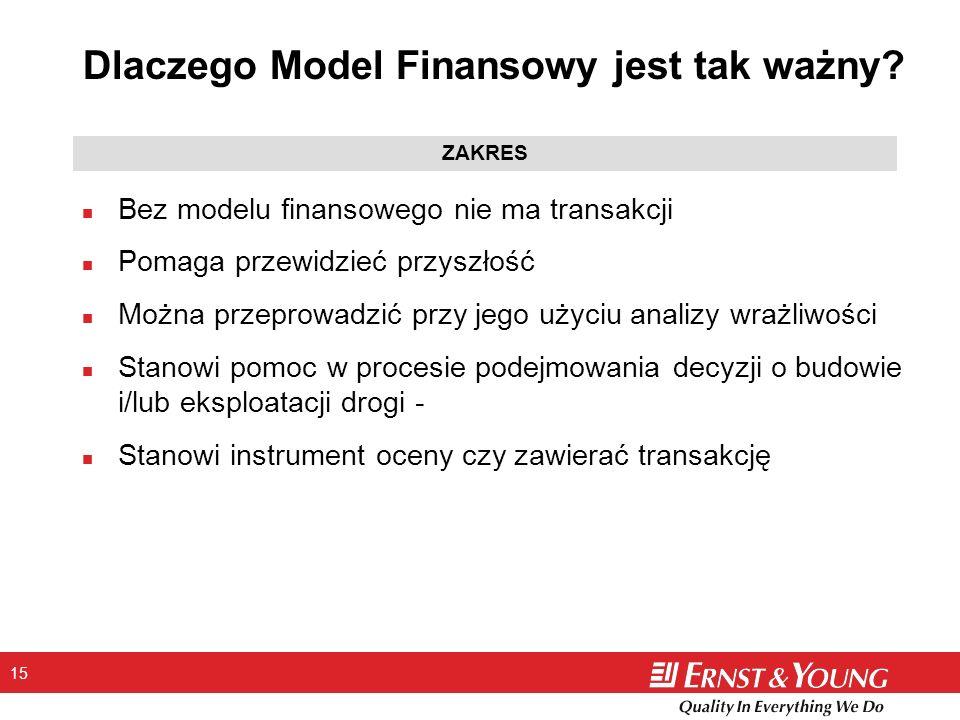 15 Dlaczego Model Finansowy jest tak ważny? n Bez modelu finansowego nie ma transakcji n Pomaga przewidzieć przyszłość n Można przeprowadzić przy jego