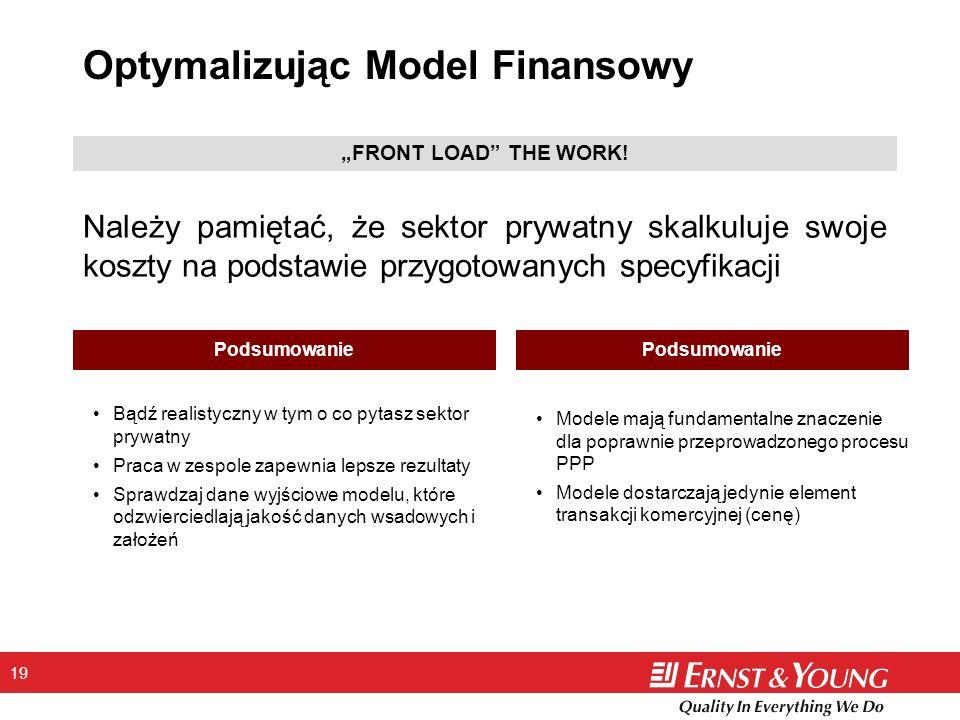 19 Optymalizując Model Finansowy FRONT LOAD THE WORK! Należy pamiętać, że sektor prywatny skalkuluje swoje koszty na podstawie przygotowanych specyfik
