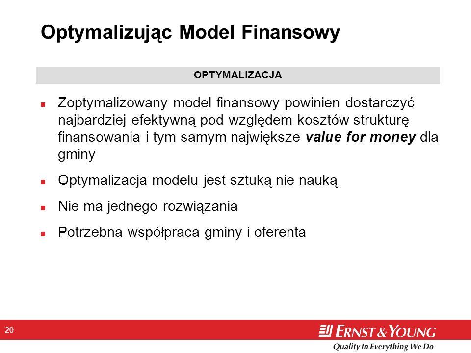 20 Optymalizując Model Finansowy n Zoptymalizowany model finansowy powinien dostarczyć najbardziej efektywną pod względem kosztów strukturę finansowan