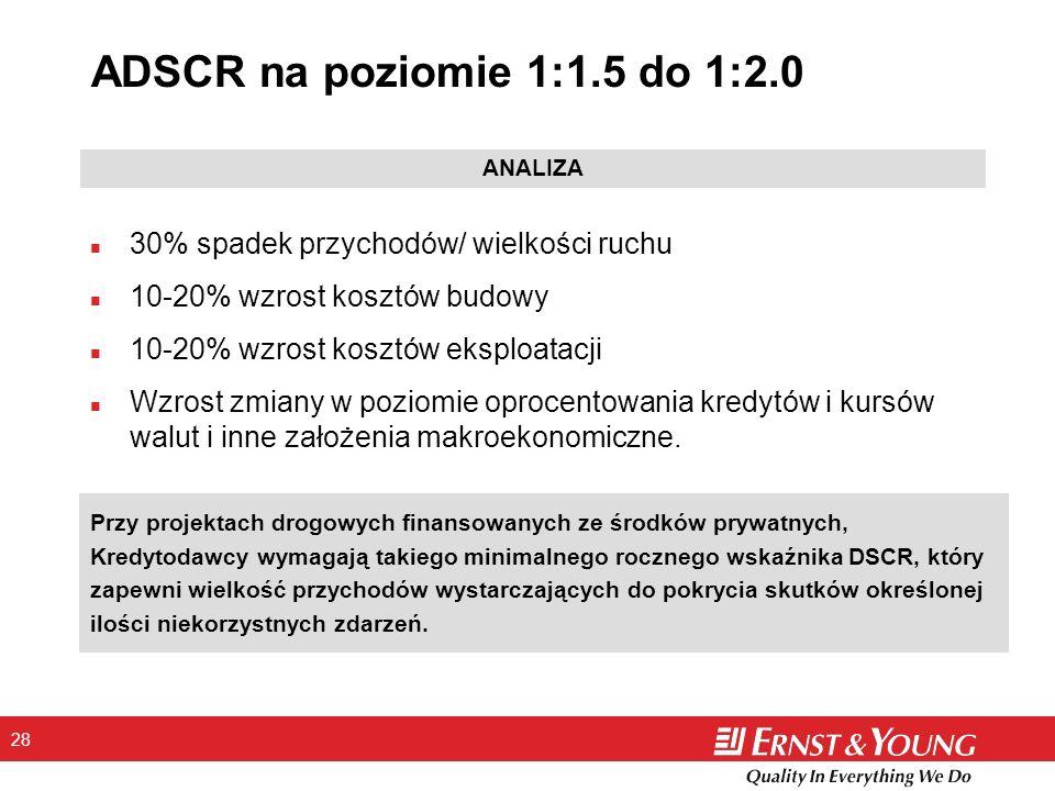 28 ADSCR na poziomie 1:1.5 do 1:2.0 n 30% spadek przychodów/ wielkości ruchu n 10-20% wzrost kosztów budowy n 10-20% wzrost kosztów eksploatacji n Wzr