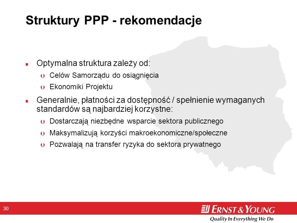30 Struktury PPP - rekomendacje n Optymalna struktura zależy od: Þ Celów Samorządu do osiągnięcia Þ Ekonomiki Projektu n Generalnie, płatności za dost