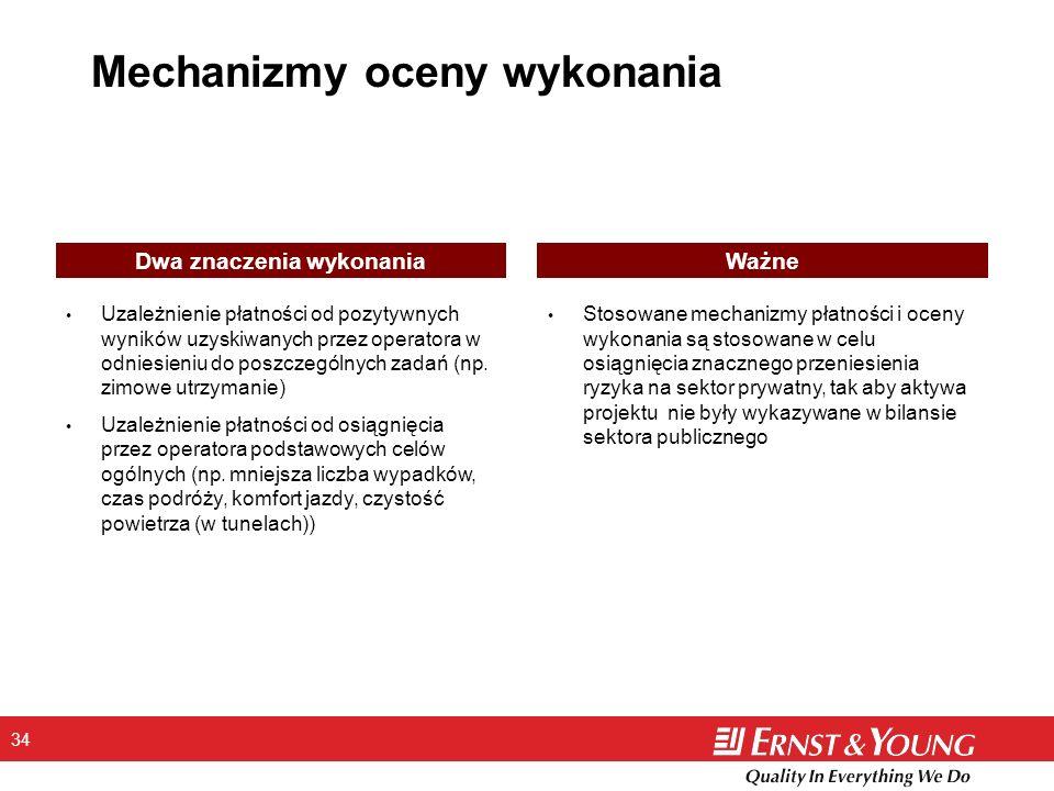 34 Mechanizmy oceny wykonania Uzależnienie płatności od pozytywnych wyników uzyskiwanych przez operatora w odniesieniu do poszczególnych zadań (np. zi
