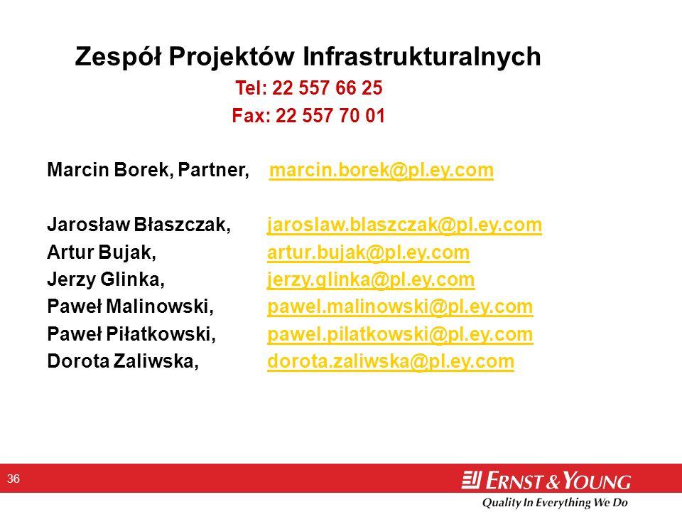 36 Zespół Projektów Infrastrukturalnych Tel: 22 557 66 25 Fax: 22 557 70 01 Marcin Borek, Partner, marcin.borek@pl.ey.commarcin.borek@pl.ey.com Jarosł