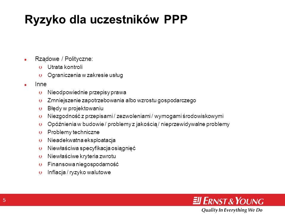 5 Ryzyko dla uczestników PPP n Rządowe / Polityczne: Þ Utrata kontroli Þ Ograniczenia w zakresie usług n Inne Þ Nieodpowiednie przepisy prawa Þ Zmniej