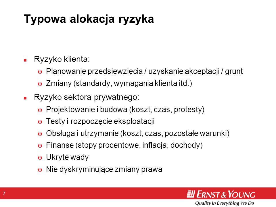 7 Typowa alokacja ryzyka n Ryzyko klienta: Þ Planowanie przedsięwzięcia / uzyskanie akceptacji / grunt Þ Zmiany (standardy, wymagania klienta itd.) n