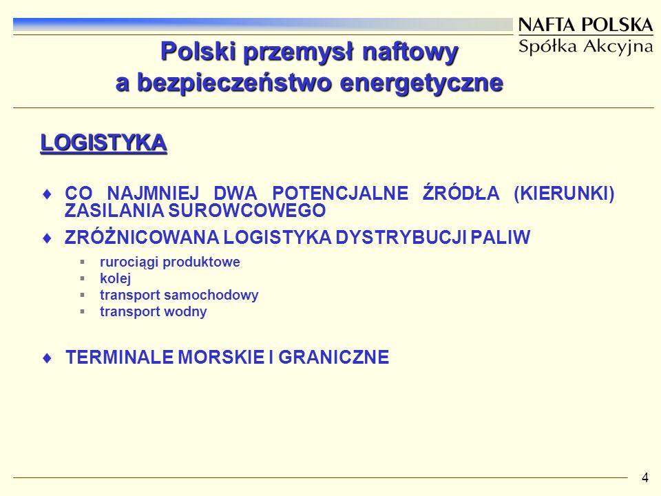 4 LOGISTYKA CO NAJMNIEJ DWA POTENCJALNE ŹRÓDŁA (KIERUNKI) ZASILANIA SUROWCOWEGO ZRÓŻNICOWANA LOGISTYKA DYSTRYBUCJI PALIW rurociągi produktowe kolej transport samochodowy transport wodny TERMINALE MORSKIE I GRANICZNE Polski przemysł naftowy a bezpieczeństwo energetyczne