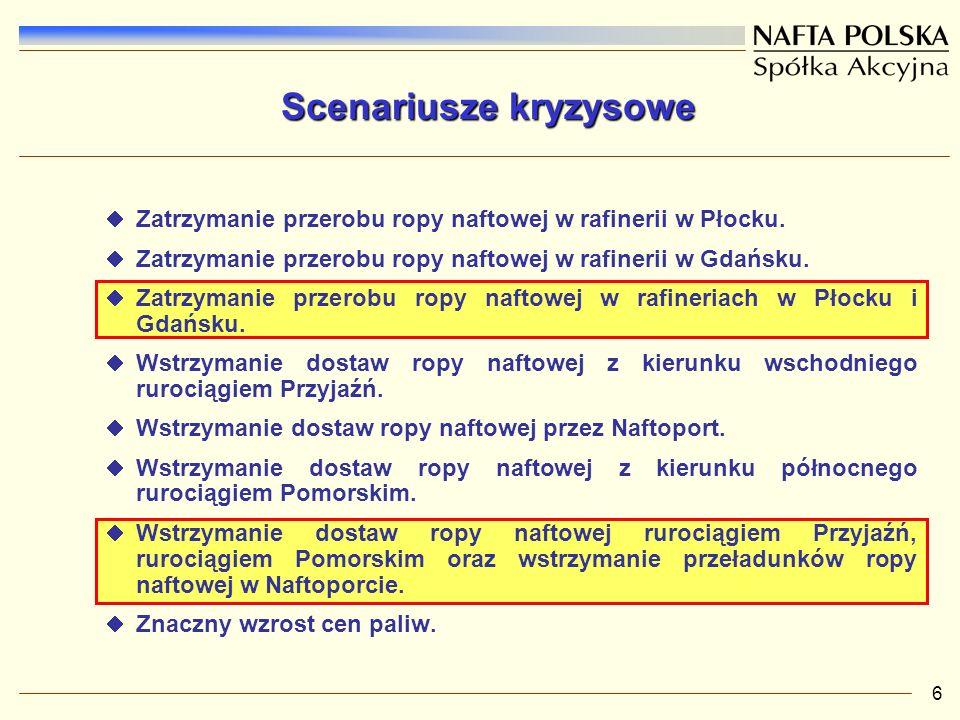 6 Zatrzymanie przerobu ropy naftowej w rafinerii w Płocku.