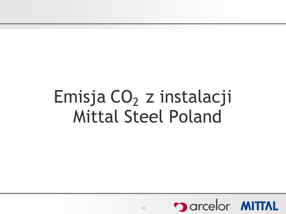 10 Emisja CO 2 z instalacji Mittal Steel Poland