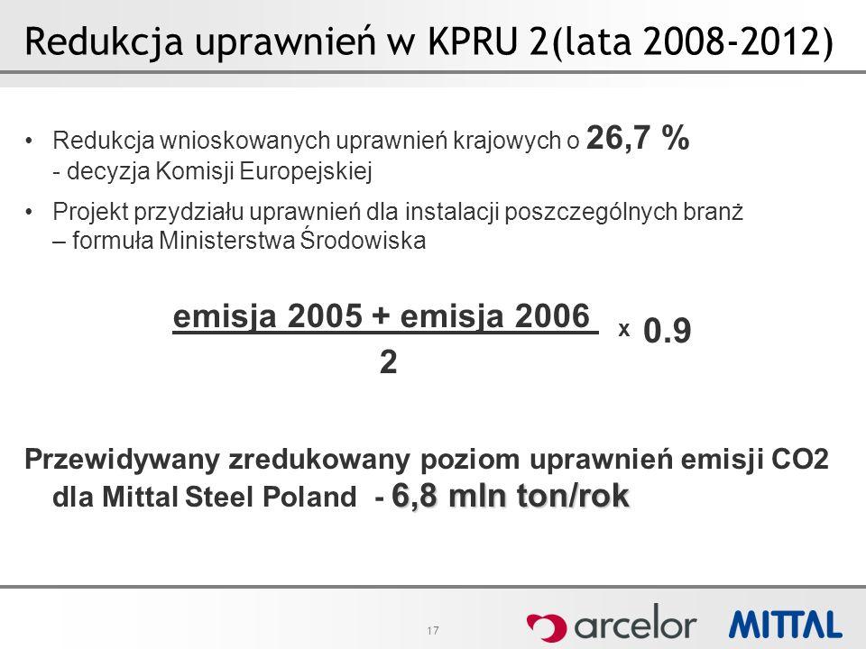 17 Redukcja uprawnień w KPRU 2(lata 2008-2012) Redukcja wnioskowanych uprawnień krajowych o 26,7 % - decyzja Komisji Europejskiej Projekt przydziału uprawnień dla instalacji poszczególnych branż – formuła Ministerstwa Środowiska emisja 2005 + emisja 2006 x 0.9 2 6,8 mln ton/rok Przewidywany zredukowany poziom uprawnień emisji CO2 dla Mittal Steel Poland - 6,8 mln ton/rok