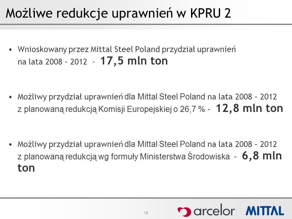 18 Możliwe redukcje uprawnień w KPRU 2 Wnioskowany przez Mittal Steel Poland przydział uprawnień na lata 2008 – 2012 - 17,5 mln ton Możliwy przydział uprawnień dla Mittal Steel Poland na lata 2008 – 2012 z planowaną redukcją Komisji Europejskiej o 26,7 % – 12,8 mln ton Możliwy przydział uprawnień dla Mittal Steel Poland na lata 2008 – 2012 z planowaną redukcją wg formuły Ministerstwa Środowiska – 6,8 mln ton