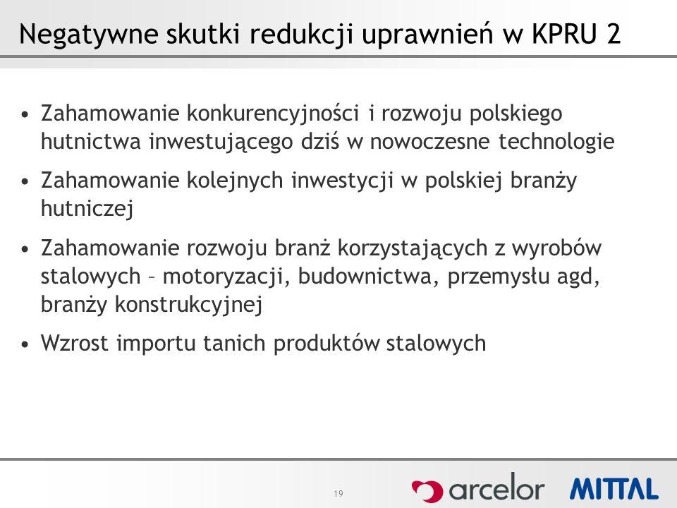19 Negatywne skutki redukcji uprawnień w KPRU 2 Zahamowanie konkurencyjności i rozwoju polskiego hutnictwa inwestującego dziś w nowoczesne technologie