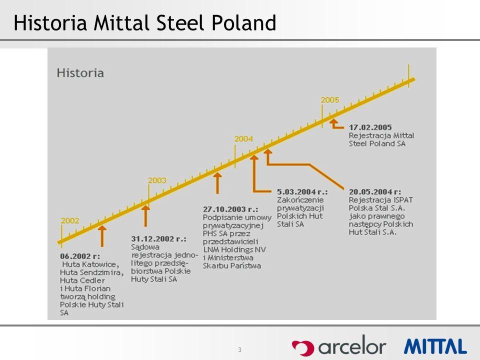 3 Historia Mittal Steel Poland