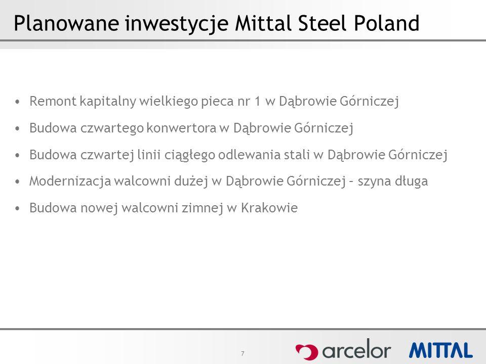 7 Planowane inwestycje Mittal Steel Poland Remont kapitalny wielkiego pieca nr 1 w Dąbrowie Górniczej Budowa czwartego konwertora w Dąbrowie Górniczej
