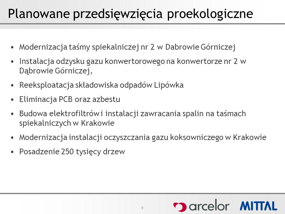 9 Planowane przedsięwzięcia proekologiczne Modernizacja taśmy spiekalniczej nr 2 w Dabrowie Górniczej Instalacja odzysku gazu konwertorowego na konwertorze nr 2 w Dąbrowie Górniczej, Reeksploatacja składowiska odpadów Lipówka Eliminacja PCB oraz azbestu Budowa elektrofiltrów i instalacji zawracania spalin na taśmach spiekalniczych w Krakowie Modernizacja instalacji oczyszczania gazu koksowniczego w Krakowie Posadzenie 250 tysięcy drzew