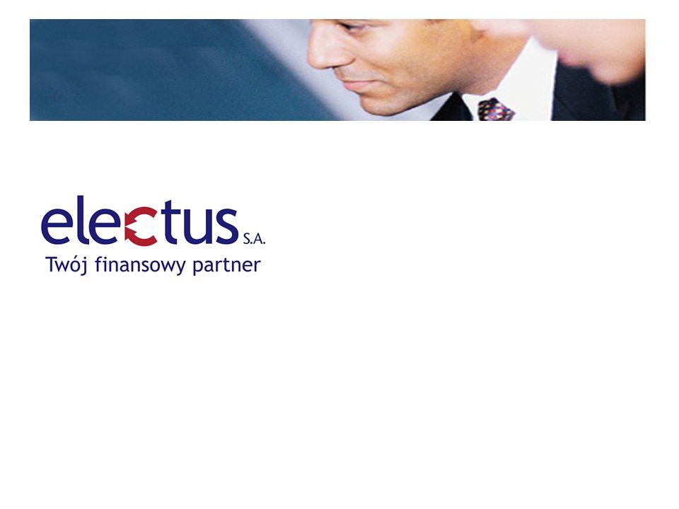 Aktywność regionów Podpisane porozumienia 2009 ( rozkład % ) 36,8% * Dane na podstawie opracowania electus s.a.