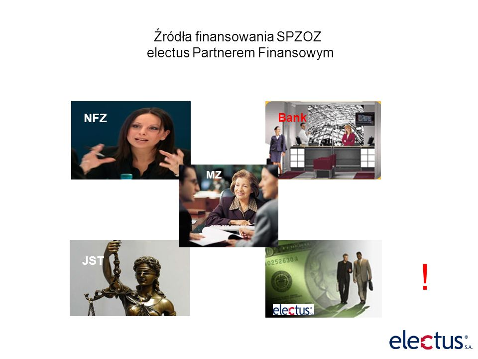 Modele współpracy Model 1 dostawca - electus Wierzyciel Model 2 SP ZOZ, JST - electus Model 3 SP ZOZ, JST – electus - dostawca SP ZOZ Wierzyciel Strumienie pieniężne