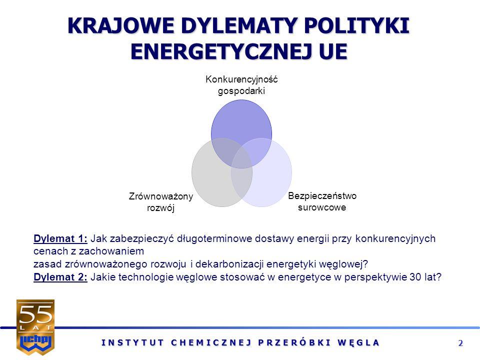 I N S T Y T U T C H E M I C Z N E J P R Z E R Ó B K I W Ę G L A 3 CELE OPERACYJNE GOSPODARKI CELE OPERACYJNE: Zabezpieczenie bezpieczeństwa energetycznego Zwiększenie innowacyjności energetyki węglowej Wzrost konkurencyjności wytwarzania Zwiększenie bezpieczeństwa środowiskowego MOŻLIWOŚCI OSIĄGNIECIA CELU: Strategia państwa w polityce energetycznej Zwiększenie roli nauki w kreowaniu postępu technologicznego Silne współdziałanie przemysłu, nauki i administracji