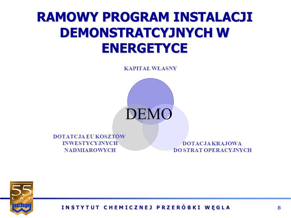 I N S T Y T U T C H E M I C Z N E J P R Z E R Ó B K I W Ę G L A 9 EIT: Węzeł wiedzy i innowacji InnoEnergy - PolandPlus - Celem projektu jest wdrożenie w Europie do 2050 roku niezależnego i trwałego systemu energetycznego.