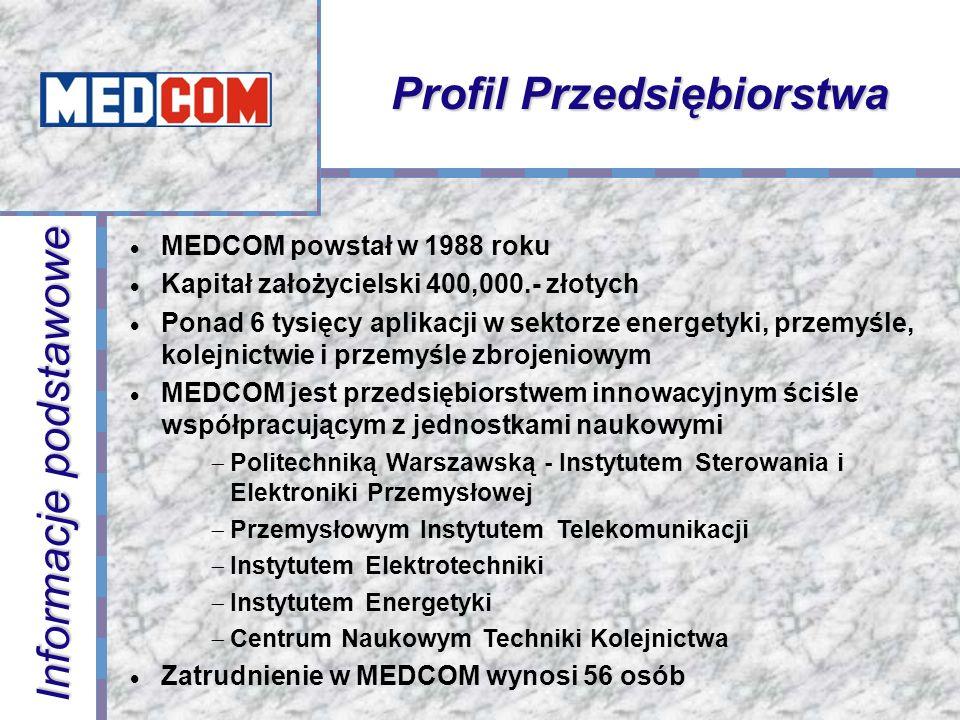 Profil Przedsiębiorstwa Informacje podstawowe MEDCOM powstał w 1988 roku Kapitał założycielski 400,000.- złotych Ponad 6 tysięcy aplikacji w sektorze energetyki, przemyśle, kolejnictwie i przemyśle zbrojeniowym MEDCOM jest przedsiębiorstwem innowacyjnym ściśle współpracującym z jednostkami naukowymi Politechniką Warszawską - Instytutem Sterowania i Elektroniki Przemysłowej Przemysłowym Instytutem Telekomunikacji Instytutem Elektrotechniki Instytutem Energetyki Centrum Naukowym Techniki Kolejnictwa Zatrudnienie w MEDCOM wynosi 56 osób