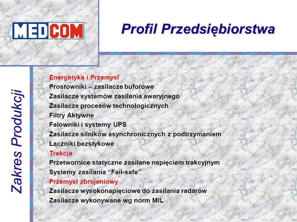 Zarządzanie Jakością Profil Przedsiębiorstwa