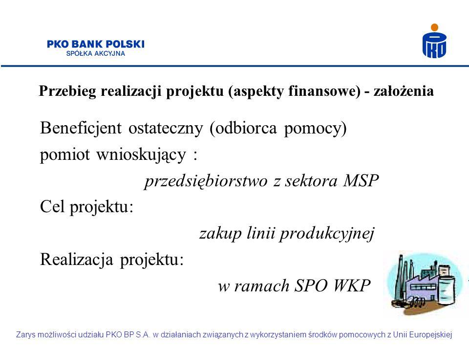 Przebieg realizacji projektu (aspekty finansowe) - założenia Beneficjent ostateczny (odbiorca pomocy) pomiot wnioskujący : przedsiębiorstwo z sektora MSP Cel projektu: zakup linii produkcyjnej Realizacja projektu: w ramach SPO WKP Zarys możliwości udziału PKO BP S.A.