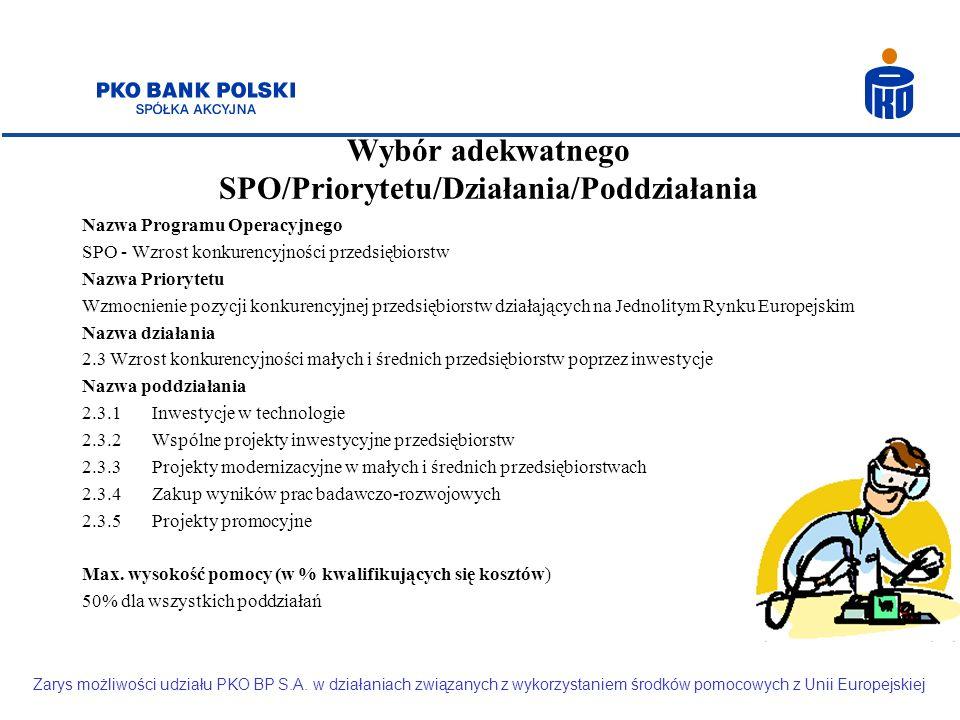 Wybór adekwatnego SPO/Priorytetu/Działania/Poddziałania Nazwa Programu Operacyjnego SPO - Wzrost konkurencyjności przedsiębiorstw Nazwa Priorytetu Wzmocnienie pozycji konkurencyjnej przedsiębiorstw działających na Jednolitym Rynku Europejskim Nazwa działania 2.3 Wzrost konkurencyjności małych i średnich przedsiębiorstw poprzez inwestycje Nazwa poddziałania 2.3.1 Inwestycje w technologie 2.3.2 Wspólne projekty inwestycyjne przedsiębiorstw 2.3.3 Projekty modernizacyjne w małych i średnich przedsiębiorstwach 2.3.4 Zakup wyników prac badawczo-rozwojowych 2.3.5 Projekty promocyjne Max.