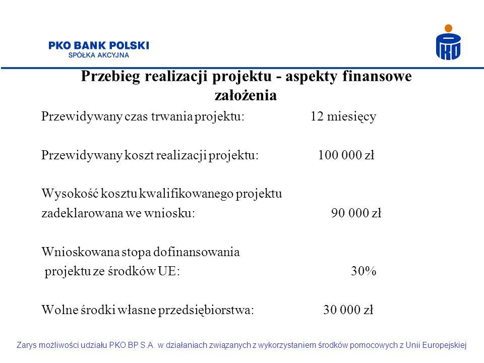 Przebieg realizacji projektu - aspekty finansowe założenia Przewidywany czas trwania projektu: 12 miesięcy Przewidywany koszt realizacji projektu: 100 000 zł Wysokość kosztu kwalifikowanego projektu zadeklarowana we wniosku: 90 000 zł Wnioskowana stopa dofinansowania projektu ze środków UE: 30% Wolne środki własne przedsiębiorstwa: 30 000 zł Zarys możliwości udziału PKO BP S.A.