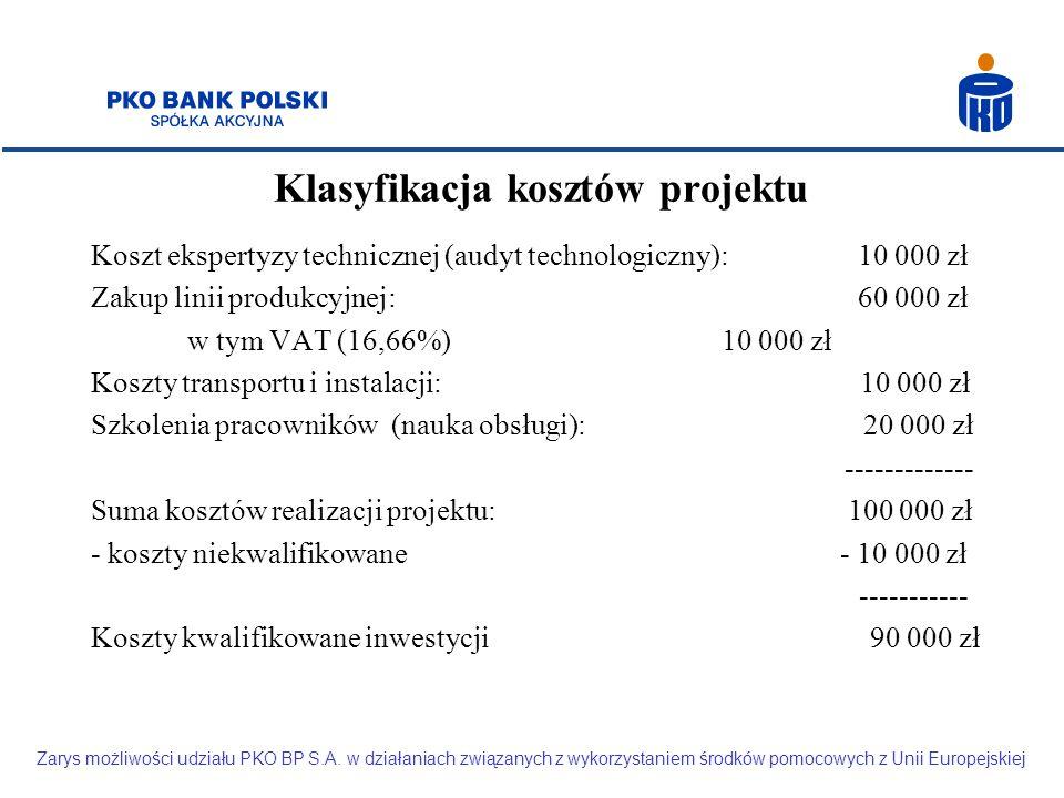 Klasyfikacja kosztów projektu Koszt ekspertyzy technicznej (audyt technologiczny): 10 000 zł Zakup linii produkcyjnej: 60 000 zł w tym VAT (16,66%) 10 000 zł Koszty transportu i instalacji: 10 000 zł Szkolenia pracowników (nauka obsługi): 20 000 zł ------------- Suma kosztów realizacji projektu: 100 000 zł - koszty niekwalifikowane - 10 000 zł ----------- Koszty kwalifikowane inwestycji 90 000 zł Zarys możliwości udziału PKO BP S.A.