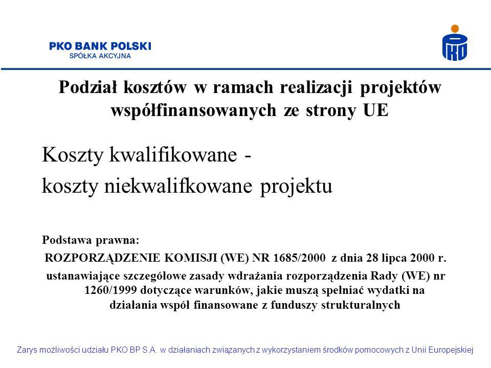 Podział kosztów w ramach realizacji projektów współfinansowanych ze strony UE Koszty kwalifikowane - koszty niekwalifkowane projektu Podstawa prawna: ROZPORZĄDZENIE KOMISJI (WE) NR 1685/2000 z dnia 28 lipca 2000 r.