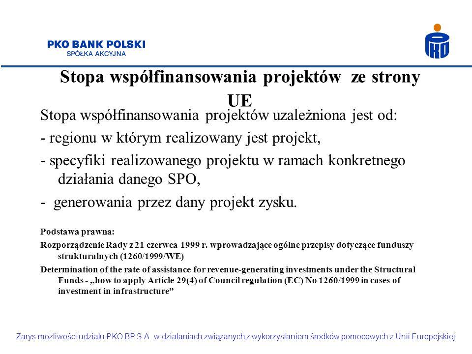 Stopa współfinansowania projektów ze strony UE Stopa współfinansowania projektów uzależniona jest od: - regionu w którym realizowany jest projekt, - specyfiki realizowanego projektu w ramach konkretnego działania danego SPO, - generowania przez dany projekt zysku.
