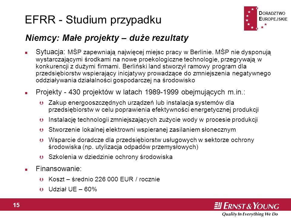 D ORADZTWO E UROPEJSKIE 15 EFRR - Studium przypadku n Sytuacja: MŚP zapewniają najwięcej miejsc pracy w Berlinie.